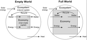 Economic pluralism, yes – but don't ignore the planet.