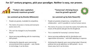 For 21st century progress, pick your paradigm…